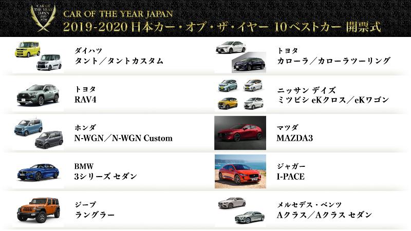 今年の栄えある10台は? 日本カー・オブ・ザ・イヤー実行委員会は、2019-2020日...