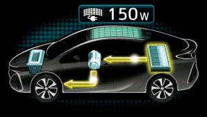 ソーラー発電量をマルチインフォメーションディスプレーに表示