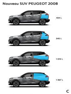 プジョー SUV 2008/SUV e-2008
