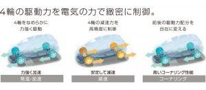 日産ノートe-POWER