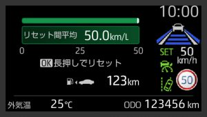 2代目新型トヨタ アクア