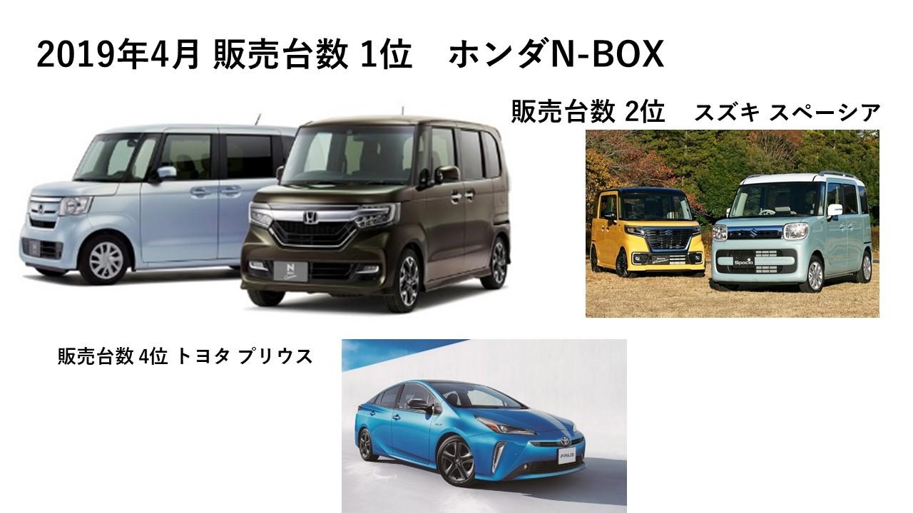 ■2019年4月の新車販売台数(自販連、全軽協調べ) 1)N-BOX系 ...