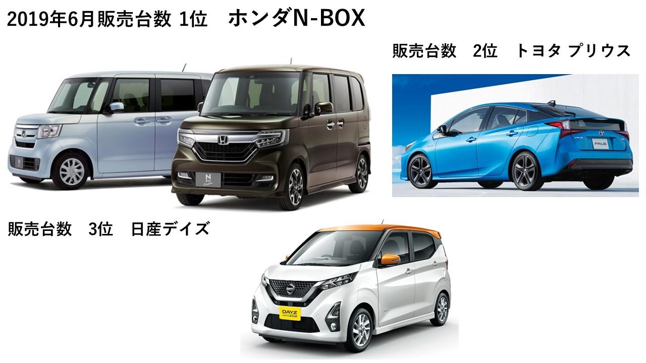 ■2019年6月の新車販売台数(自販連、全軽協調べ) 1)N-BOX系        ...