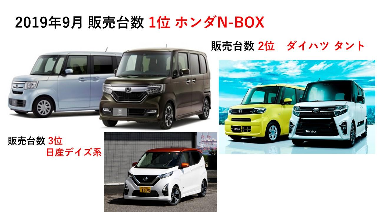 軽自動車と高級車、駆け込み需要傾向が顕著になった 日本自動車販売協会連合会と全国軽自動...