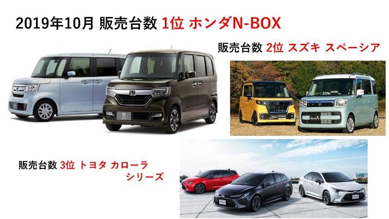 増税の影響が顕著に出た10月の自動車販売 日本自動車販売協会連合会と全国...
