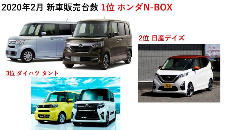 新型コロナより、増税の影響から抜け出せない新車マーケット 日本自動車販売協会連合会(自...