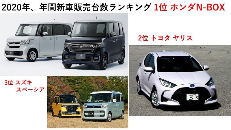 2020年、年間新車販売台数ランキングナンバー1はN-BOX! 自販連と全軽自協の調べ...