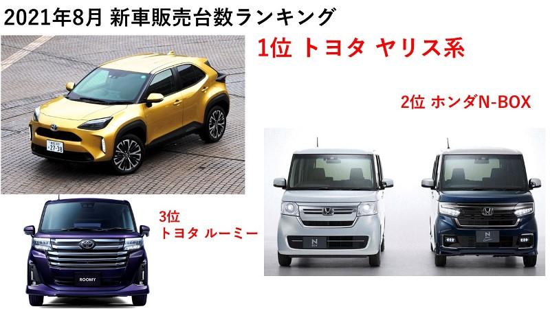 軽自動車過去10年を振り返っても最も少ない12.0%減の11万3129台  日本自動車販...
