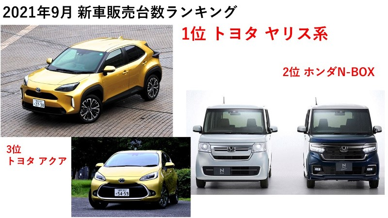 半導体不足、さらに深刻さ増す! 記録的な低水準の自動車販売 ...